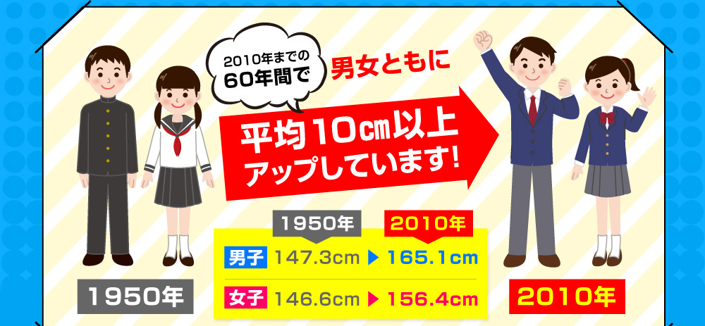 日本人60年で背が伸びた